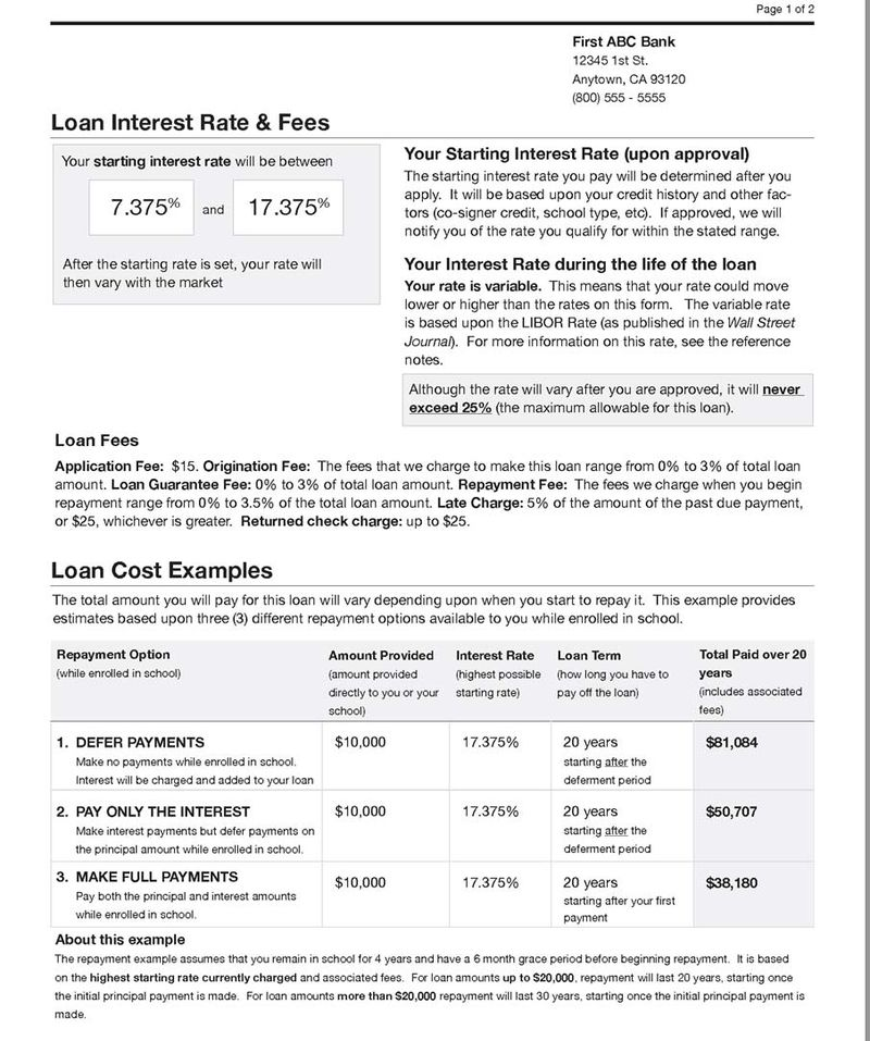 Student Lending Analytics Blog: Regulation Z Fine Print: Sample